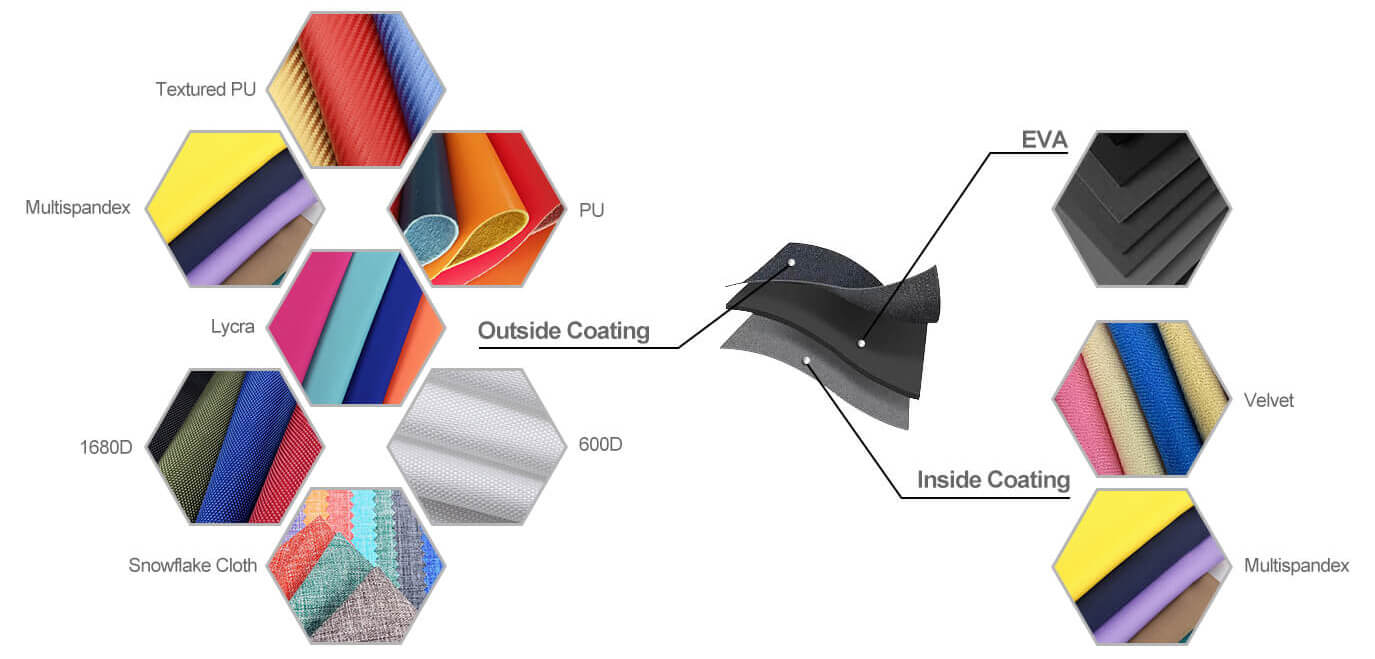 Exterior Material Options